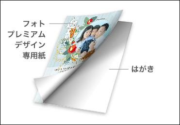 ふみいろ年賀状ープレミアム印刷の貼り付けイメージ